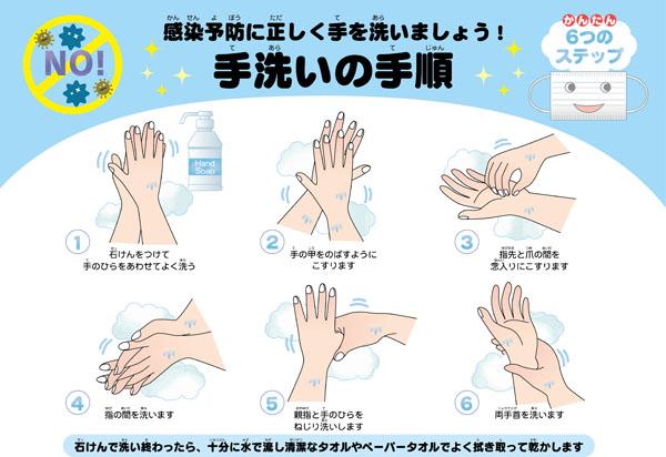 東大阪市の藤井カイロプラクティック 手洗い